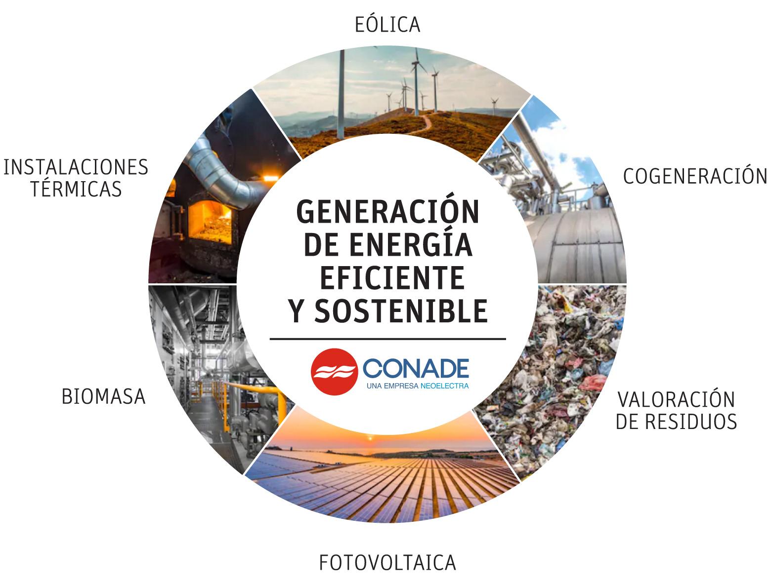 GENERACION-DE-ENERGIA-CONADE-NEOELECTRA